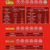 Resultados LOTO hoy: Resultados del LOTO jueves 21 de agosto 2014 Sorteo 3589
