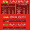 Resultados LOTO hoy: Resultados del LOTO domingo 24 de agosto 2014 Sorteo 3590